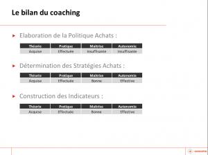 Le bilan du coaching